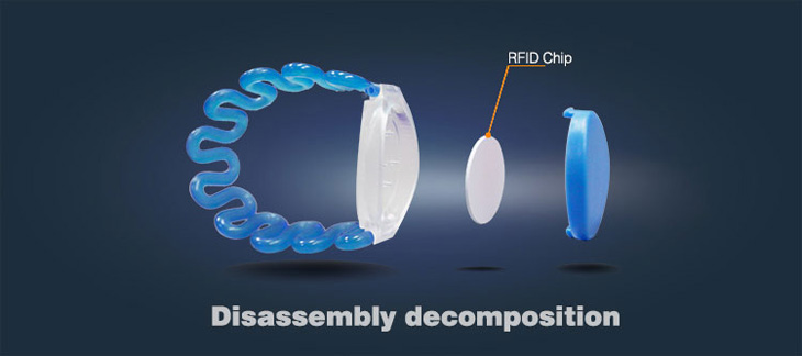 RFID Plastic Wristband With TK4100 chip